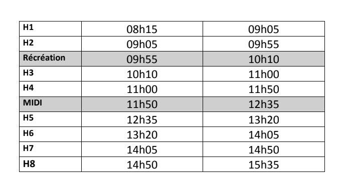 Changement d'horaire à Saint-Georges